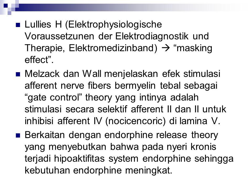"Lullies H (Elektrophysiologische Voraussetzunen der Elektrodiagnostik und Therapie, Elektromedizinband)  ""masking effect"". Melzack dan Wall menjelask"