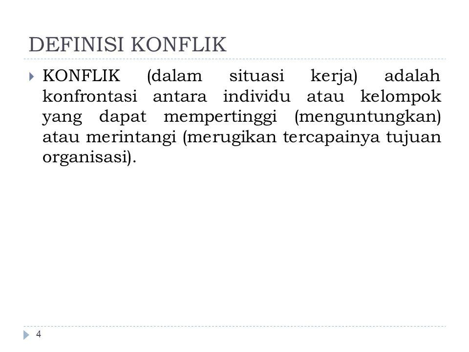 CARA-CARA MEMECAHKAN KONFLIK 15 1.
