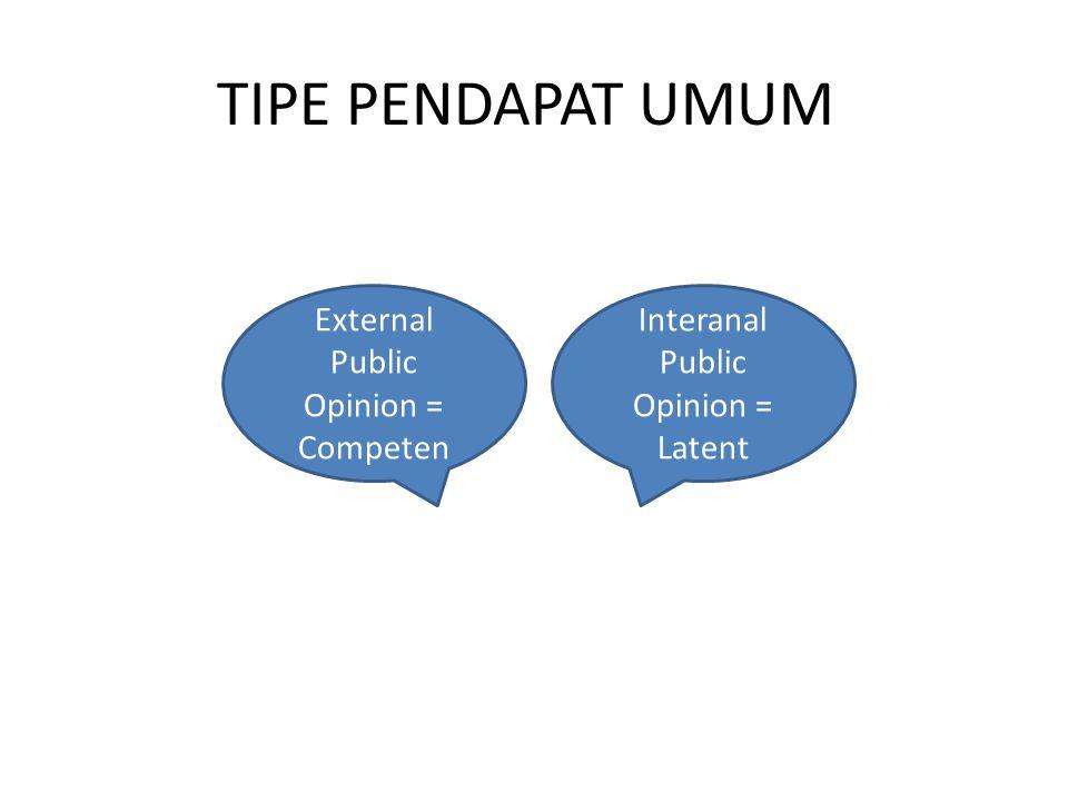 TIPE PENDAPAT UMUM Interanal Public Opinion = Latent External Public Opinion = Competen