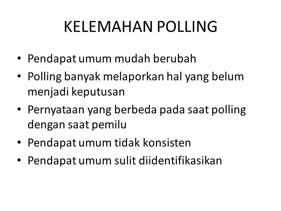 KELEMAHAN POLLING Pendapat umum mudah berubah Polling banyak melaporkan hal yang belum menjadi keputusan Pernyataan yang berbeda pada saat polling den