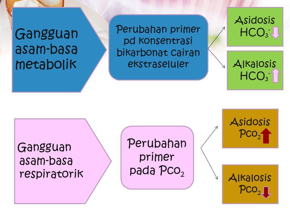 pH = pK + log Sistem bikarbonat  pK = 6,1 pH = 6,1 + log pH bila  bikarbonat atau bila Pco2 Persamaan Henderson- Hasselbach HCO 3 - 0,03 x Pco 2 HCO