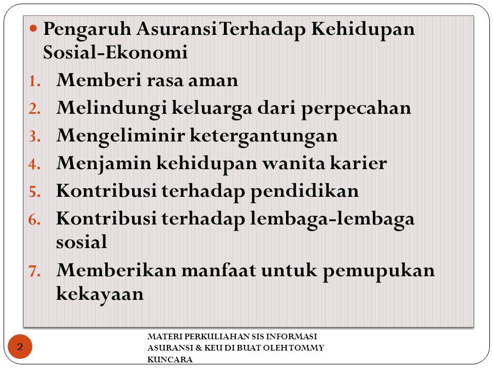 8.Stimulasi menabung 9.