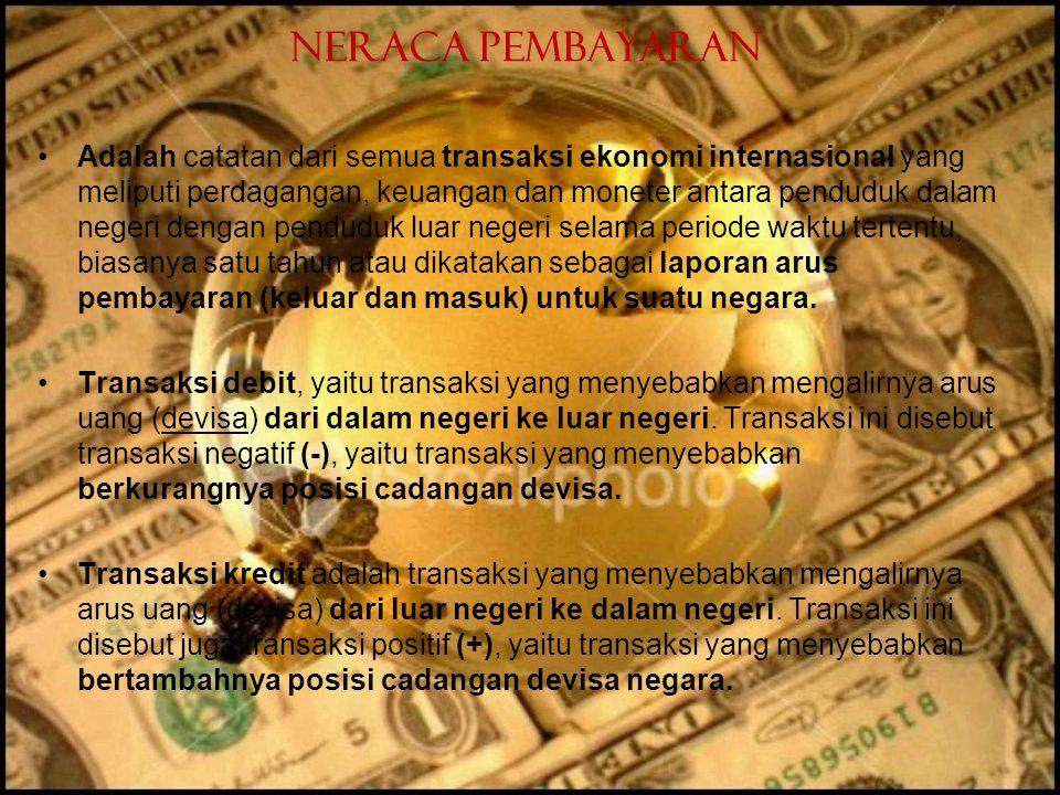 NERACA PEMBAYARAN Adalah catatan dari semua transaksi ekonomi internasional yang meliputi perdagangan, keuangan dan moneter antara penduduk dalam nege