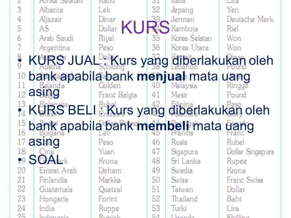 KURS KURS JUAL : Kurs yang diberlakukan oleh bank apabila bank menjual mata uang asing KURS BELI : Kurs yang diberlakukan oleh bank apabila bank membe