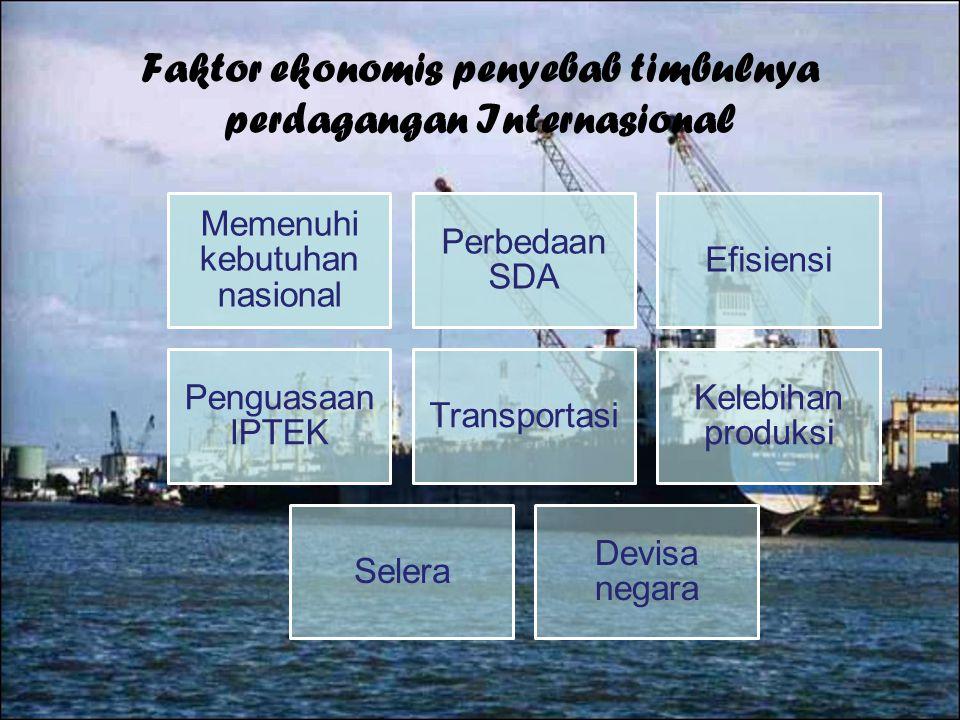 Faktor ekonomis penyebab timbulnya perdagangan Internasional Memenuhi kebutuhan nasional Perbedaan SDA Efisiensi Penguasaan IPTEK Transportasi Kelebih