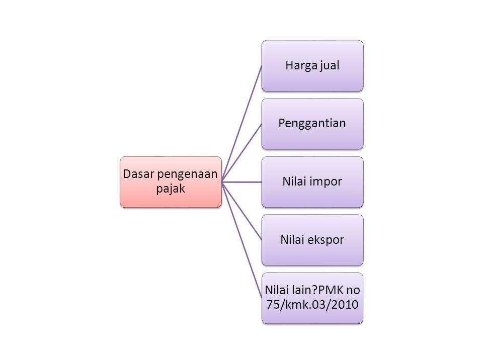 Dasar pengenaan pajak Harga jualPenggantianNilai imporNilai ekspor Nilai lain PMK no 75/kmk.03/2010
