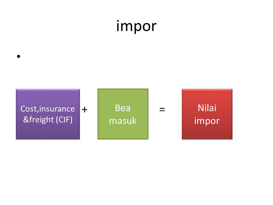 impor + = Cost,insurance &freight (CIF) Bea masuk Nilai impor
