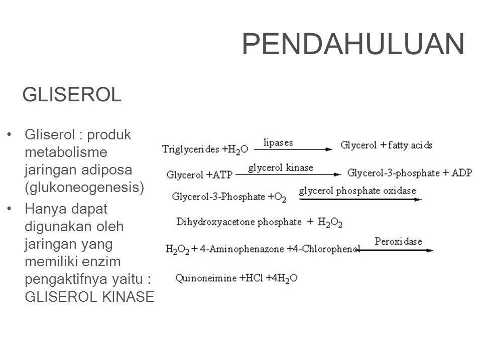 PENDAHULUAN Gliserol : produk metabolisme jaringan adiposa (glukoneogenesis) Hanya dapat digunakan oleh jaringan yang memiliki enzim pengaktifnya yaitu : GLISEROL KINASE GLISEROL