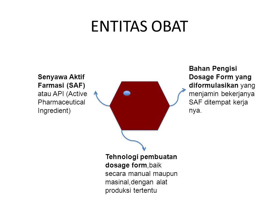 ENTITAS OBAT Senyawa Aktif Farmasi (SAF) atau API (Active Pharmaceutical Ingredient) Bahan Pengisi Dosage Form yang diformulasikan yang menjamin bekerjanya SAF ditempat kerja nya.