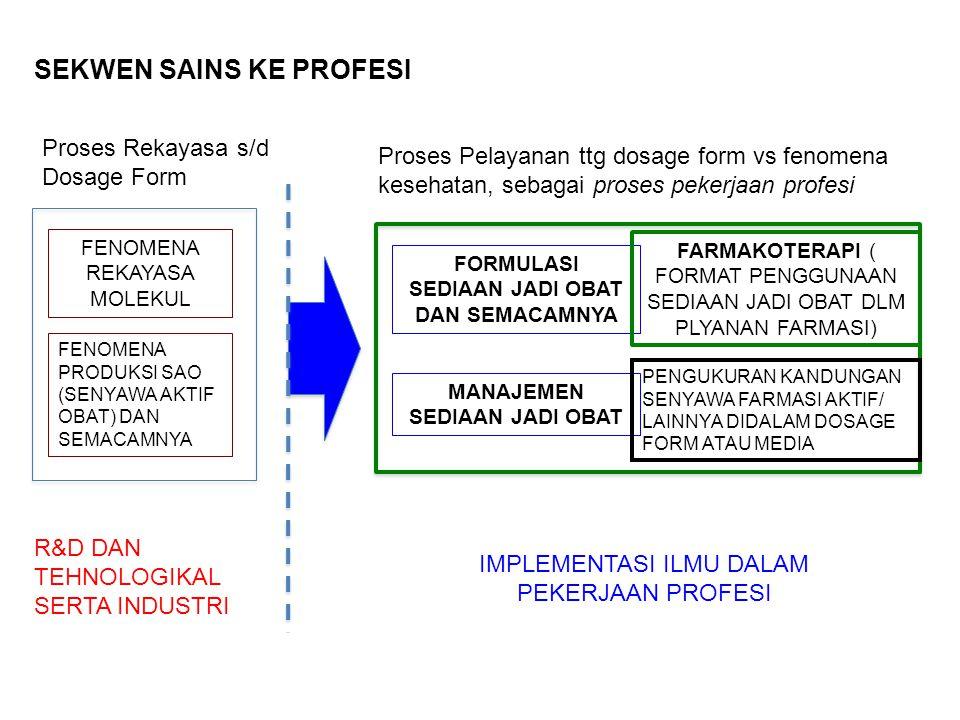 FENOMENA REKAYASA MOLEKUL FENOMENA PRODUKSI SAO (SENYAWA AKTIF OBAT) DAN SEMACAMNYA FORMULASI SEDIAAN JADI OBAT DAN SEMACAMNYA MANAJEMEN SEDIAAN JADI OBAT FARMAKOTERAPI ( FORMAT PENGGUNAAN SEDIAAN JADI OBAT DLM PLYANAN FARMASI) R&D DAN TEHNOLOGIKAL SERTA INDUSTRI IMPLEMENTASI ILMU DALAM PEKERJAAN PROFESI SEKWEN SAINS KE PROFESI Proses Rekayasa s/d Dosage Form Proses Pelayanan ttg dosage form vs fenomena kesehatan, sebagai proses pekerjaan profesi PENGUKURAN KANDUNGAN SENYAWA FARMASI AKTIF/ LAINNYA DIDALAM DOSAGE FORM ATAU MEDIA