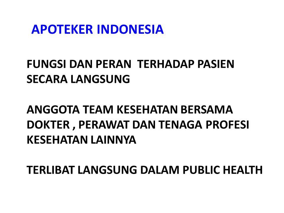 APOTEKER INDONESIA FUNGSI DAN PERAN TERHADAP PASIEN SECARA LANGSUNG ANGGOTA TEAM KESEHATAN BERSAMA DOKTER, PERAWAT DAN TENAGA PROFESI KESEHATAN LAINNYA TERLIBAT LANGSUNG DALAM PUBLIC HEALTH