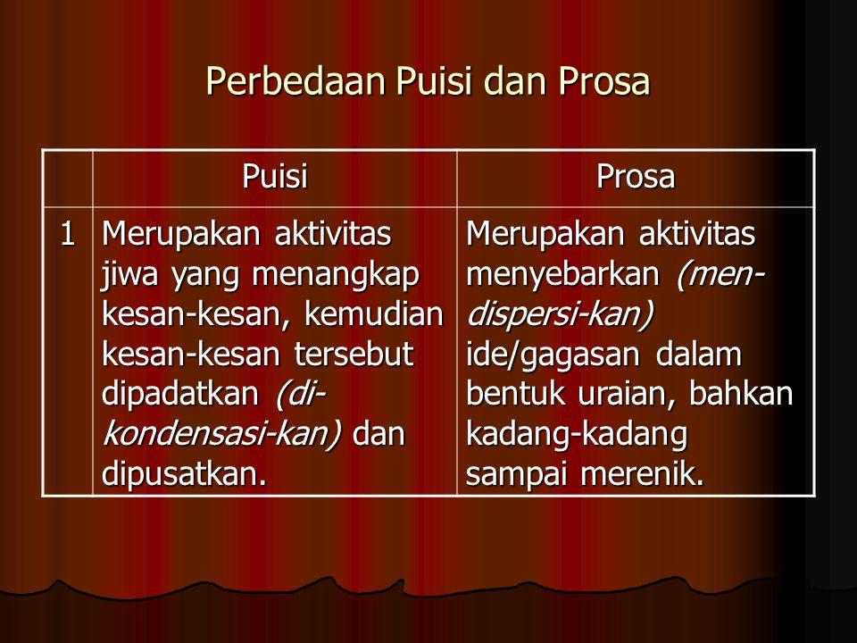 Perbedaan Puisi dan Prosa PuisiProsa 1 Merupakan aktivitas jiwa yang menangkap kesan-kesan, kemudian kesan-kesan tersebut dipadatkan (di- kondensasi-k
