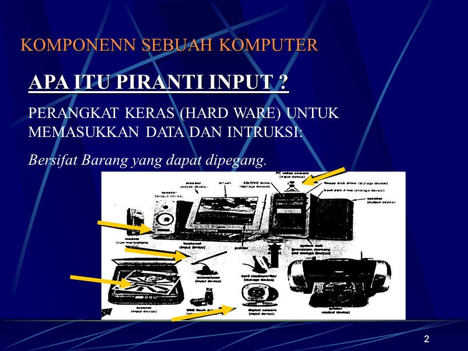 13 APLIKASI KOMPUTER DALAM MASYARAKAT BEBERAPA CONTOH PEMANFAATAN KOMPUTER DALAM KEHIDUPAN MASYARAKAT.