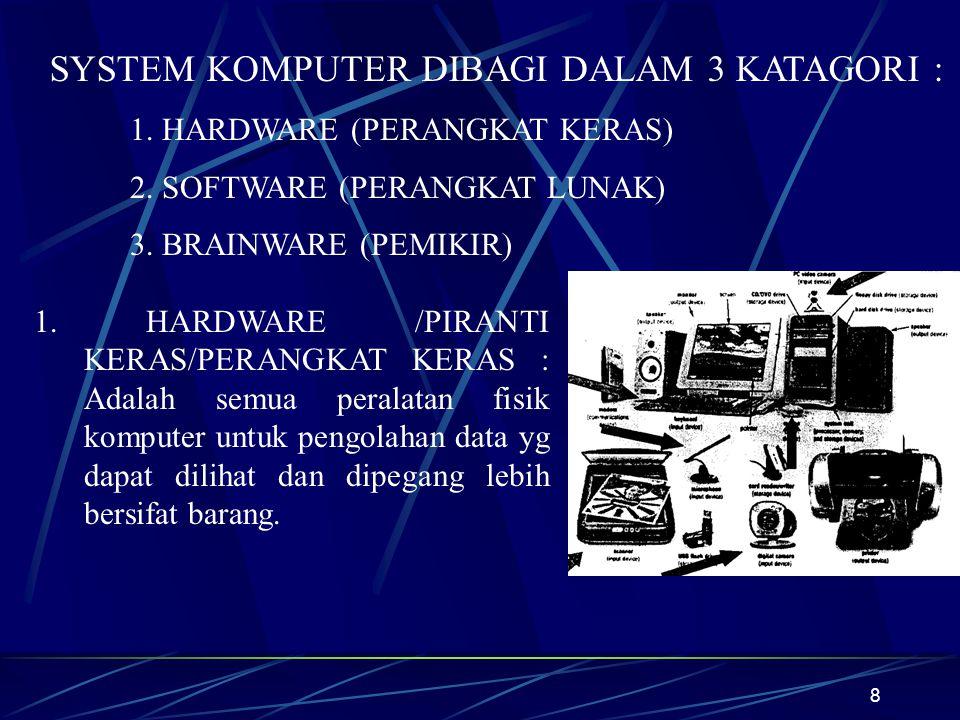 19 Dalam Sistem PENDIDKAN, Komputer diorientasikan untuk melaksanakan fungsi-fungsi Operasional Administrasi Kantor, Pelayanan dan Pengolahan data yang berulang- ulang.