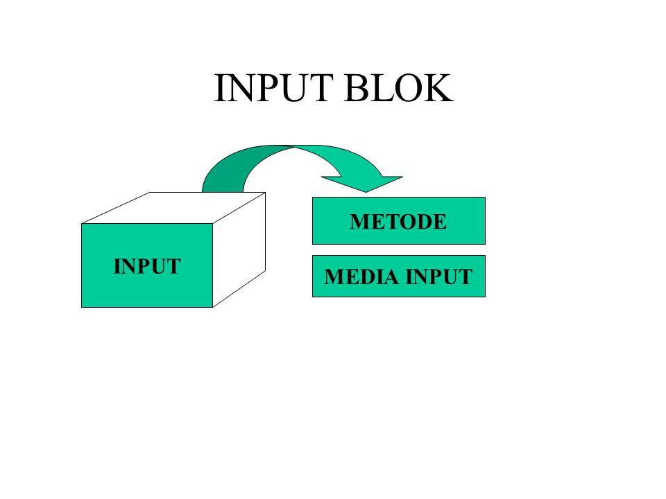 INPUT BLOK INPUT METODE MEDIA INPUT