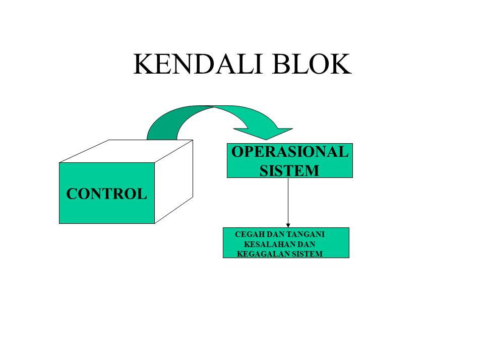 KENDALI BLOK CONTROL OPERASIONAL SISTEM CEGAH DAN TANGANI KESALAHAN DAN KEGAGALAN SISTEM