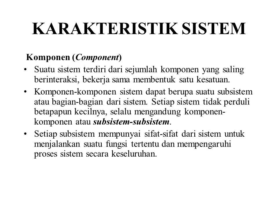 KARAKTERISTIK SISTEM Komponen (Component) Suatu sistem terdiri dari sejumlah komponen yang saling berinteraksi, bekerja sama membentuk satu kesatuan.