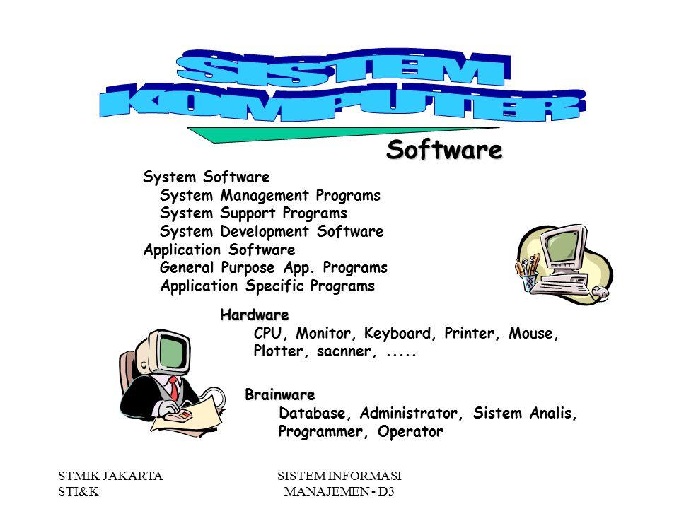 STMIK JAKARTA STI&K SISTEM INFORMASI MANAJEMEN - D3 Software Hardware CPU, Monitor, Keyboard, Printer, Mouse, Plotter, sacnner,.....