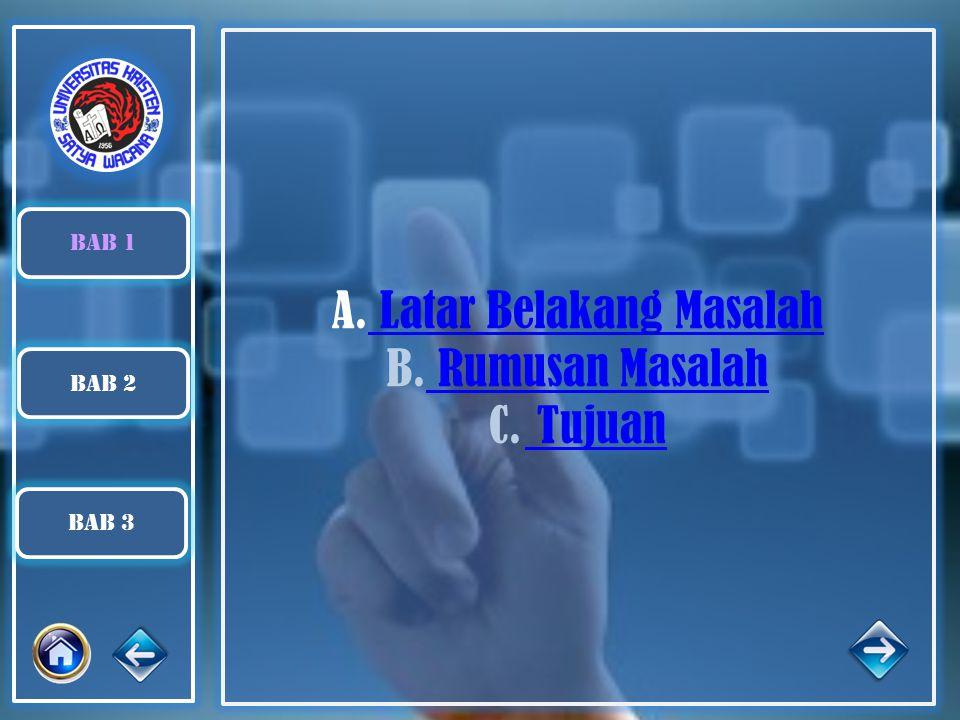 A. Latar Belakang Masalah Latar Belakang Masalah B. Rumusan Masalah Rumusan Masalah C. Tujuan Tujuan Bab 1 Bab 2 Bab 3