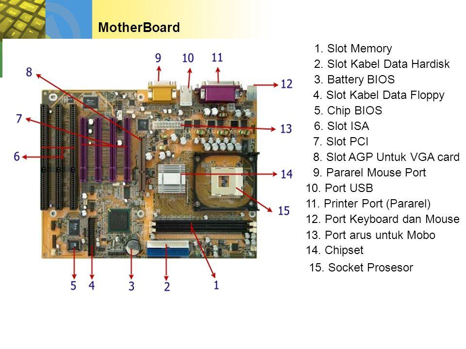 MotherBoard 1. Slot Memory 2. Slot Kabel Data Hardisk 3. Battery BIOS 4. Slot Kabel Data Floppy 5. Chip BIOS 6. Slot ISA 7. Slot PCI 8. Slot AGP Untuk