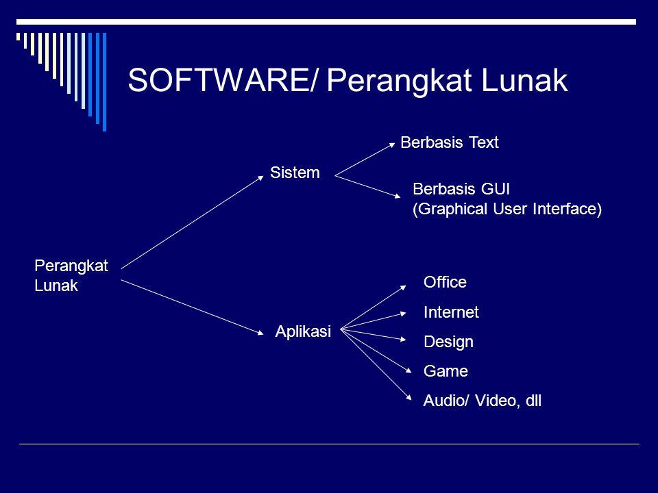 SOFTWARE/ Perangkat Lunak Perangkat Lunak Sistem Aplikasi Office Internet Design Game Audio/ Video, dll Berbasis Text Berbasis GUI (Graphical User Int
