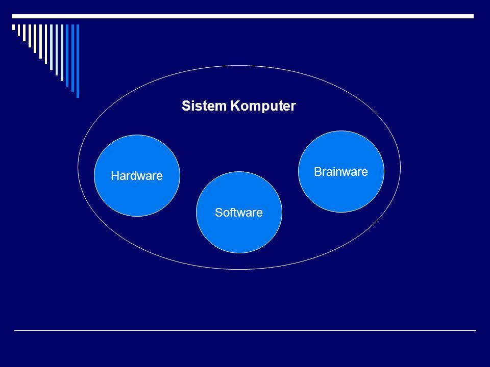 Sistem Komputer Hardware Brainware Software