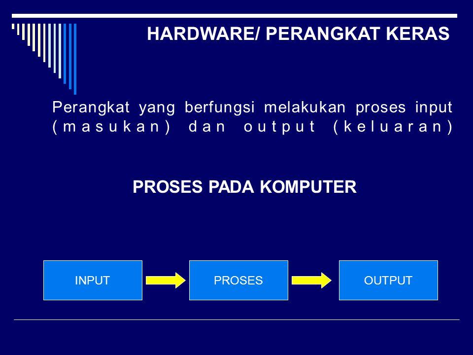 HARDWARE/ PERANGKAT KERAS Perangkat yang berfungsi melakukan proses input (masukan) dan output (keluaran) OUTPUTPROSESINPUT PROSES PADA KOMPUTER