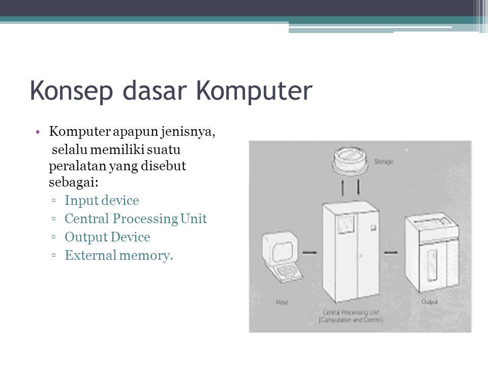 Konsep dasar Komputer Komputer apapun jenisnya, selalu memiliki suatu peralatan yang disebut sebagai: ▫Input device ▫Central Processing Unit ▫Output D