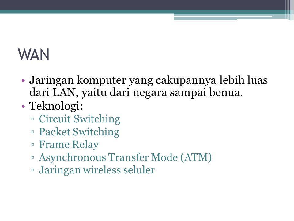 WAN Jaringan komputer yang cakupannya lebih luas dari LAN, yaitu dari negara sampai benua. Teknologi: ▫Circuit Switching ▫Packet Switching ▫Frame Rela