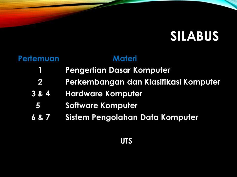 SILABUS PertemuanMateri 1Pengertian Dasar Komputer 2Perkembangan dan Klasifikasi Komputer 3 & 4Hardware Komputer 5Software Komputer 6 & 7Sistem Pengol