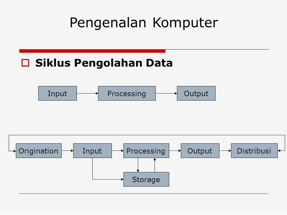Pengenalan Komputer  Siklus Pengolahan Data InputProcessingOutput InputProcessingOutputOrigination Storage Distribusi