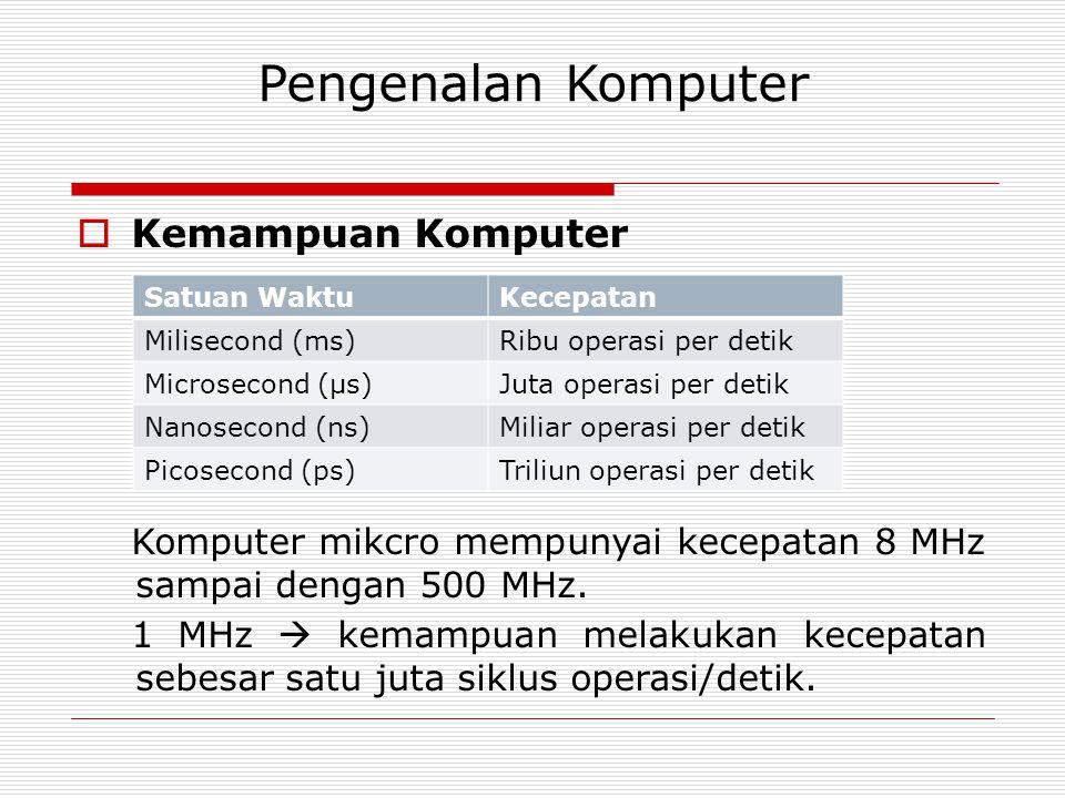 Pengenalan Komputer  Satuan Data Byte  8bit  1 karakter Kilobyte (Kb)  1024 byte Megabyte (Mb)  1024 Kilobyte Gigabyte (Gb)  1024 Megabyte  Satuan Bilangan Bilangan decimal (… 10 ) Bilangan biner (… 2 ) Bilangan octal (… 8 ) Bilangan heksadesimal (… 16 )
