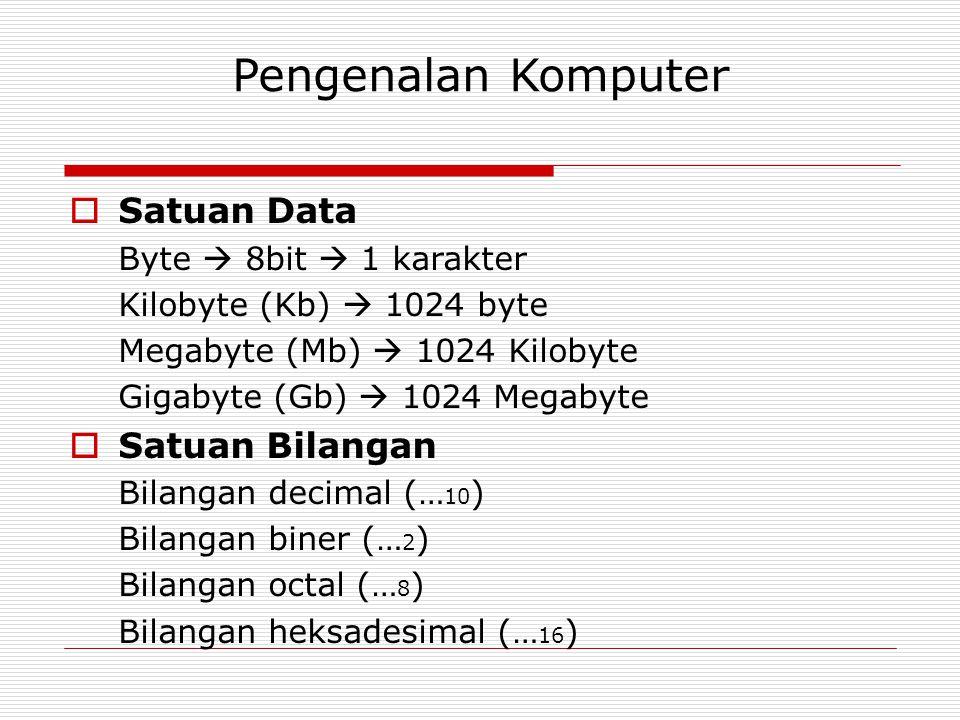 Pengenalan Komputer  Satuan Data Byte  8bit  1 karakter Kilobyte (Kb)  1024 byte Megabyte (Mb)  1024 Kilobyte Gigabyte (Gb)  1024 Megabyte  Sat