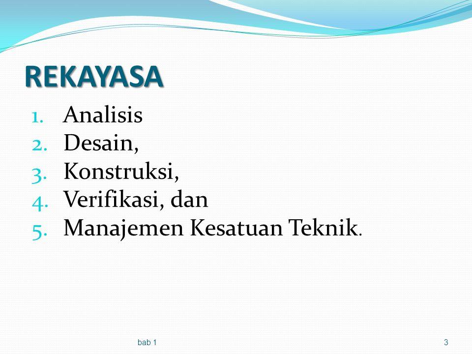REKAYASA 1.Analisis 2. Desain, 3. Konstruksi, 4. Verifikasi, dan 5.