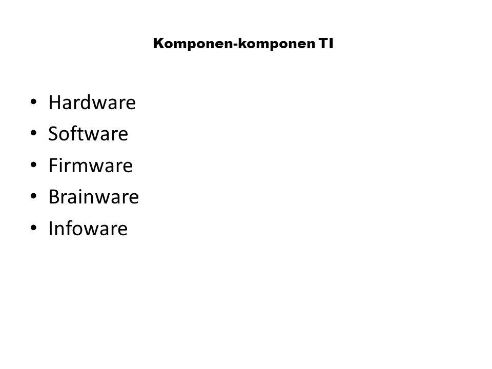 Komponen-komponen TI Hardware Software Firmware Brainware Infoware