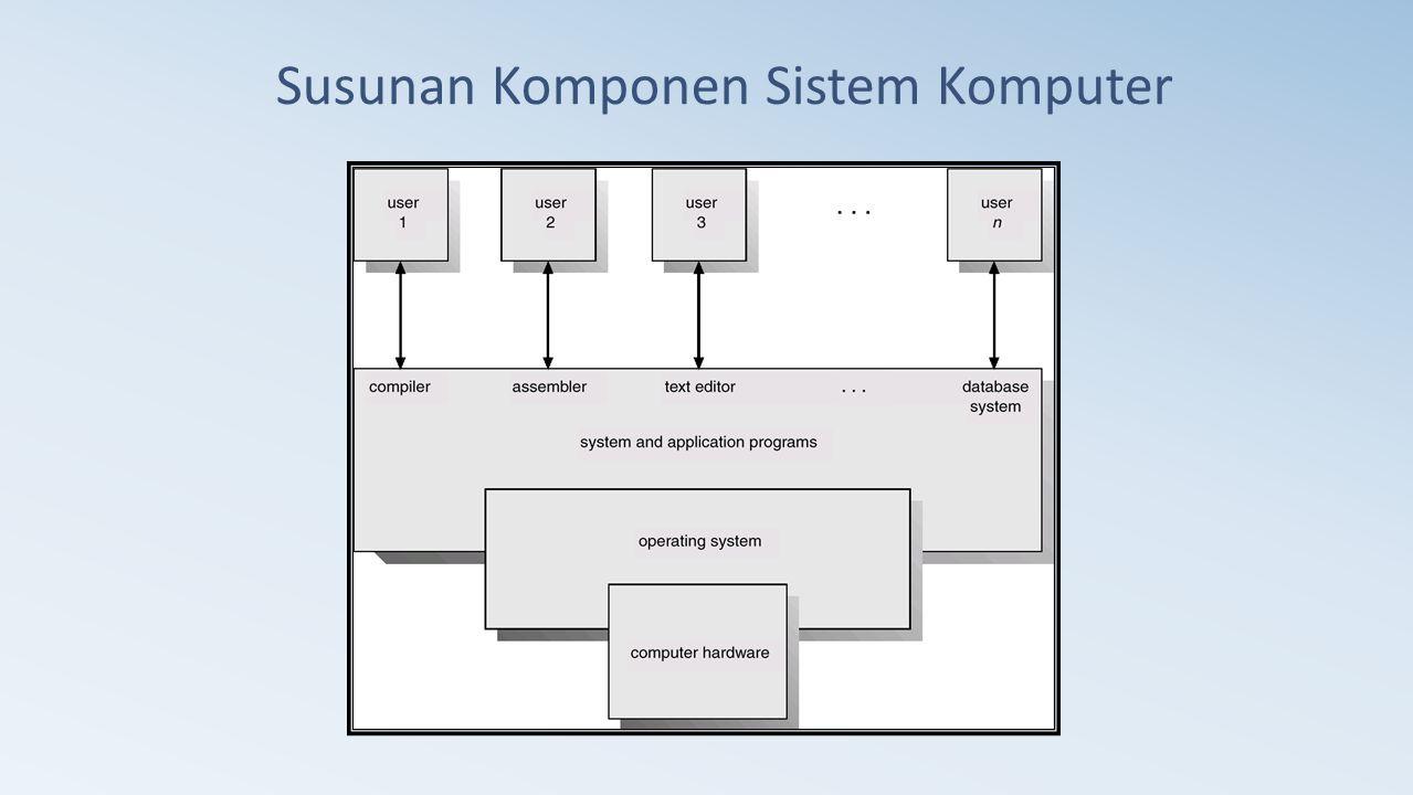Susunan Komponen Sistem Komputer