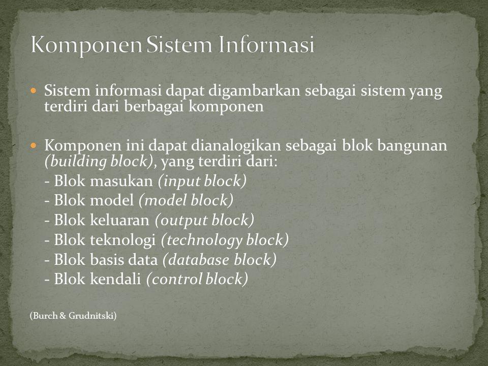 Sistem informasi dapat digambarkan sebagai sistem yang terdiri dari berbagai komponen Komponen ini dapat dianalogikan sebagai blok bangunan (building
