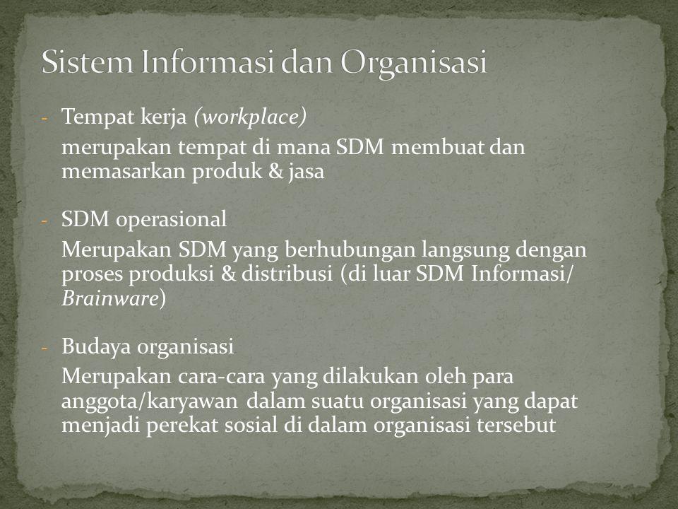 - Tempat kerja (workplace) merupakan tempat di mana SDM membuat dan memasarkan produk & jasa - SDM operasional Merupakan SDM yang berhubungan langsung