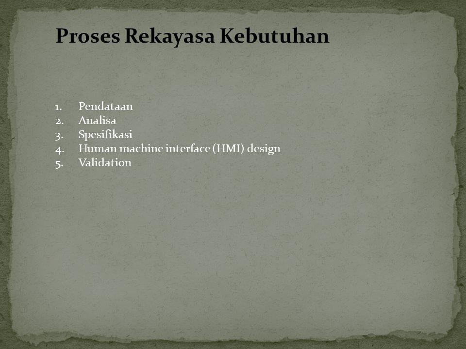 Proses Rekayasa Kebutuhan 1.Pendataan 2.Analisa 3.Spesifikasi 4.Human machine interface (HMI) design 5.Validation