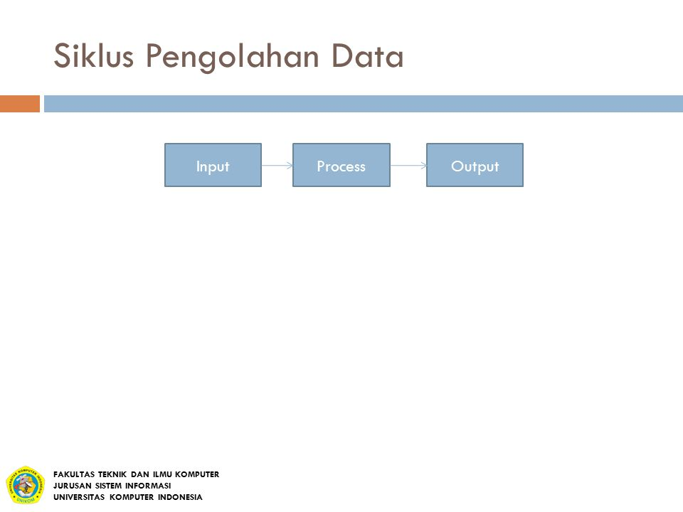 Siklus Pengolahan Data InputProcessOutput FAKULTAS TEKNIK DAN ILMU KOMPUTER JURUSAN SISTEM INFORMASI UNIVERSITAS KOMPUTER INDONESIA