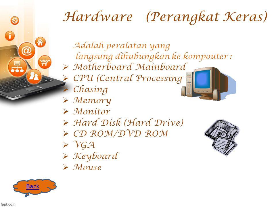 Hardware(Perangkat Keras) Adalah peralatan yang langsung dihubungkan ke kompouter :  Motherboard Mainboard  CPU (Central Processing Unit)  Chasing