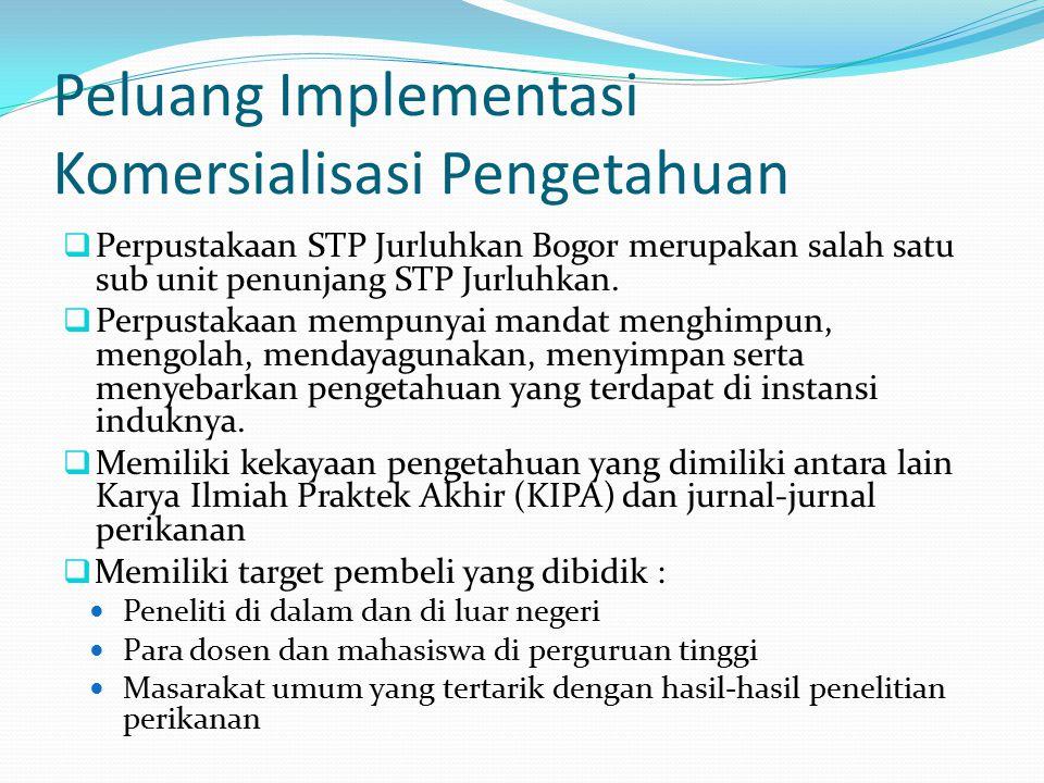 Peluang Implementasi Komersialisasi Pengetahuan  Perpustakaan STP Jurluhkan Bogor merupakan salah satu sub unit penunjang STP Jurluhkan.  Perpustaka