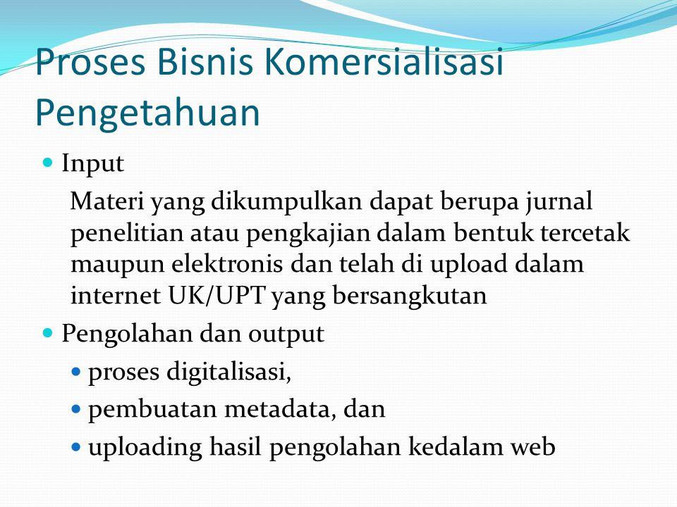 Proses Bisnis Komersialisasi Pengetahuan Input Materi yang dikumpulkan dapat berupa jurnal penelitian atau pengkajian dalam bentuk tercetak maupun ele