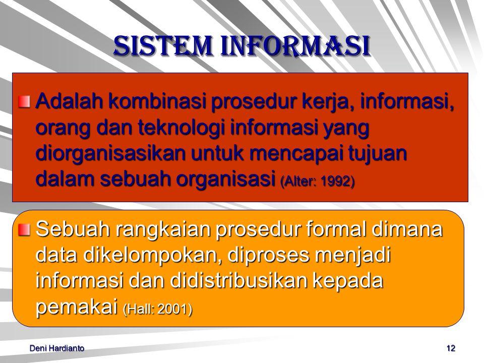 11 DISKUSIKAN ISTILAH BERIKUT…… Sistem Informasi Sistem Informasi Manajemen Informasi Manajemen Informasi Sistem Informasi Manajemen Sistem Informasi Manajemen Teknologi Informasi Teknologi Informasi