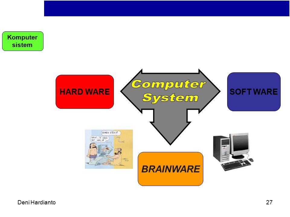 Deni Hardianto26 INPUT ProsesOUTPUT INPUT Proses OUTPUT Distribution Organitation OUTPUT