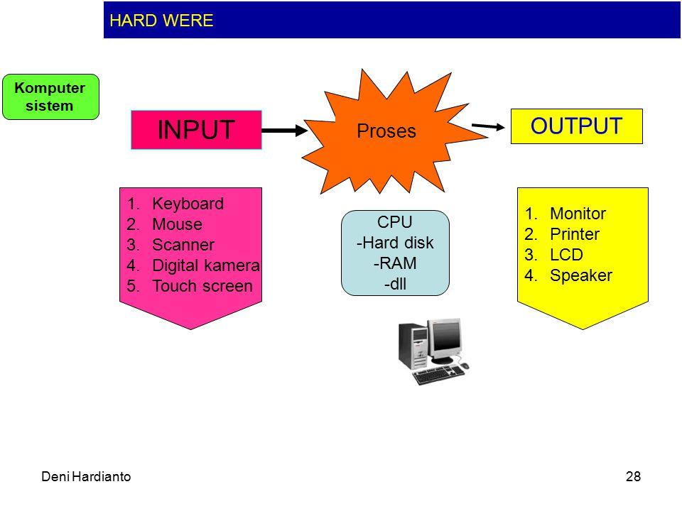 Deni Hardianto27 HARD WARE SOFT WARE BRAINWARE Komputer sistem