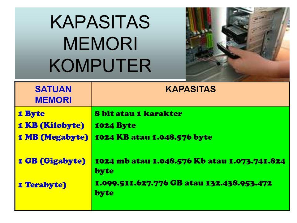 Deni Hardianto30 Kemampuan Komputer Yang paling menakjubkan dari komputer adalah KECEPATANNYA.