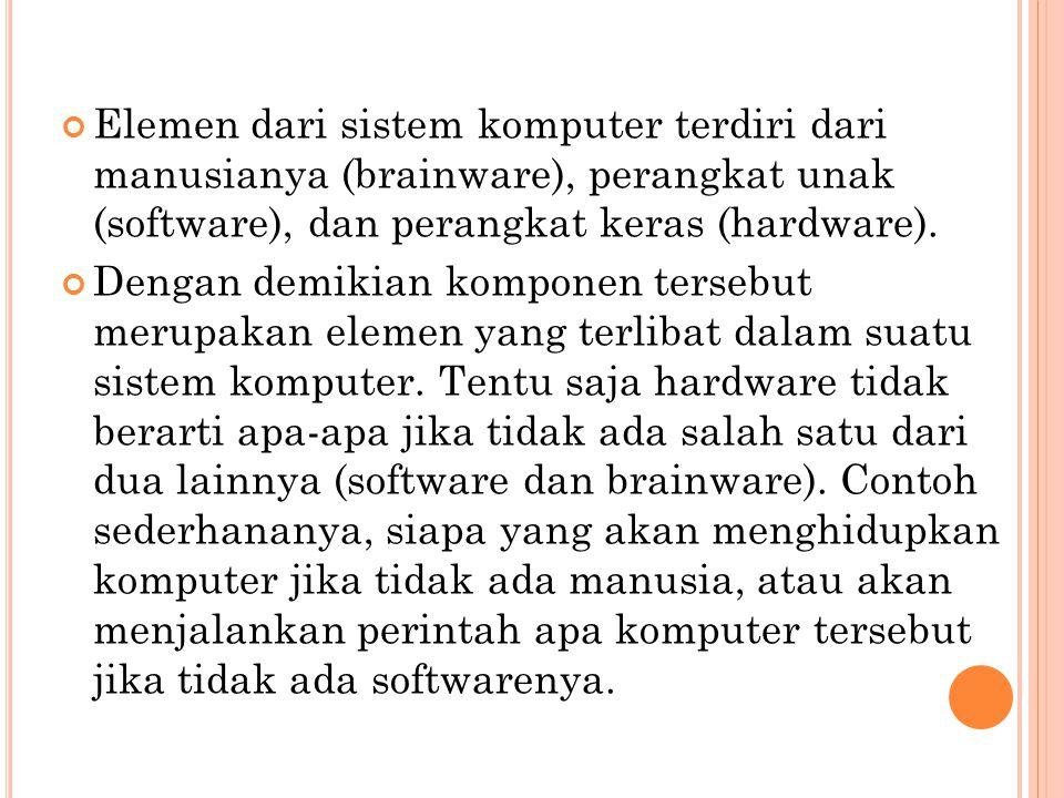 E LEMEN P ENDUKUNG S ISTEM K OMPUTER 1.
