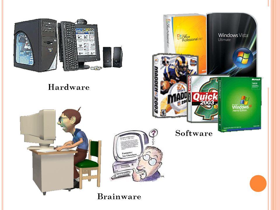 O PERATING S YSTEM Sistem operasi adalah sebuah program yang dapat melakukan pengaturan serta pengontrolan terhadap eksekusi program-program aplikasi, dengan tujuan agar dapat digunakan sebagai penghubung (interface) antara pengguna (brainware) dan sistem komputer (hardware/software).