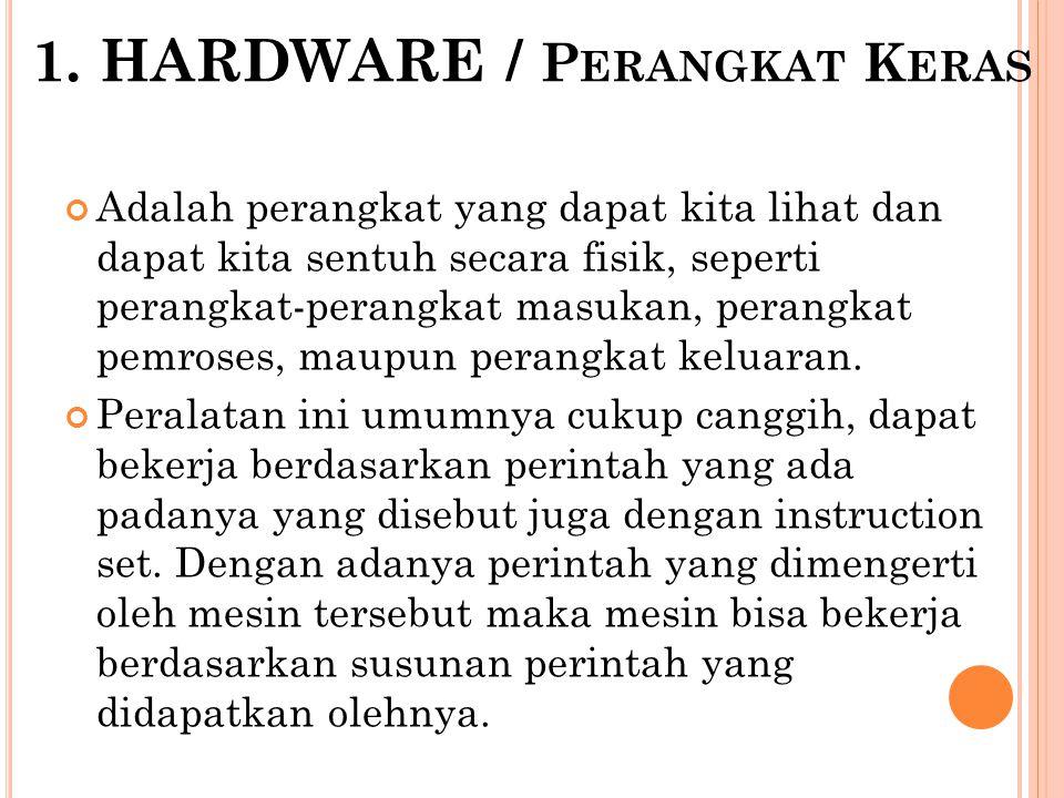 J ENIS H ARDWARE Hardware (Perangkat Keras) terdiri dari : a.